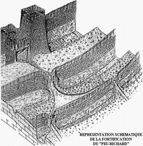 Fortifications de Peu-Richard